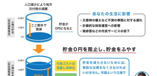 小樽の貯金が0円に!?